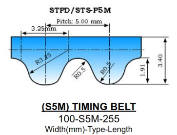 Rubber D/&D PowerDrive 250-S5M-255 Timing Belt 255 mm Length