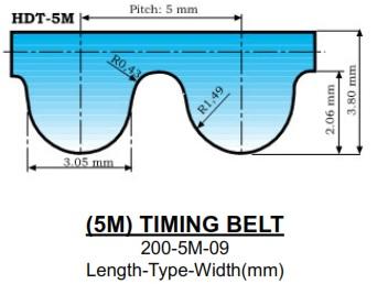 9 Width D/&D PowerDrive 530-5M-09 Timing Belt 530 Length