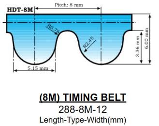 D/&D PowerDrive 1264-8M-30 Timing Belt