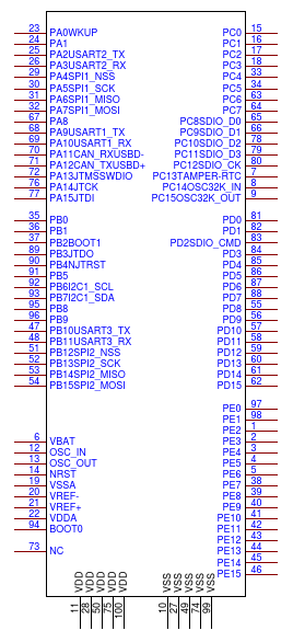 STMicroelectronics STM32F103VET6