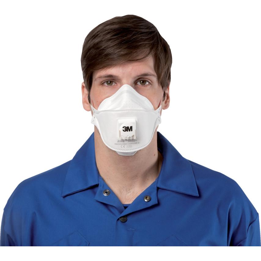 aura mask 3m